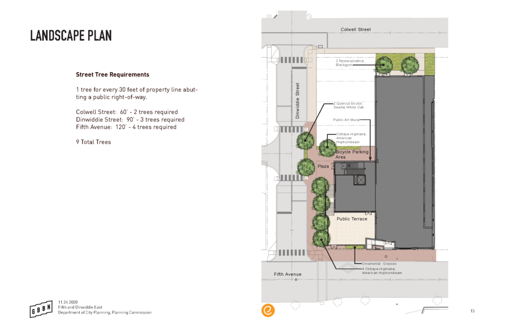 Landscape Layout of Fifth & Dinwiddie East Project Location